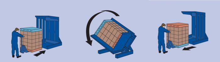 PALLET_WRAPPER_PALLETIZING_SOLUTION_PREMIER_PALLET_Pallet Inverter picture